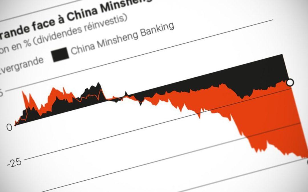 Après le COVID vers une crise financière venue de Chine?